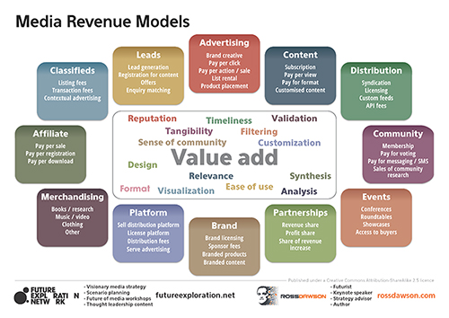 media_revenue_framework_500w.jpg