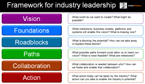 Framework_industry_leadership_500w